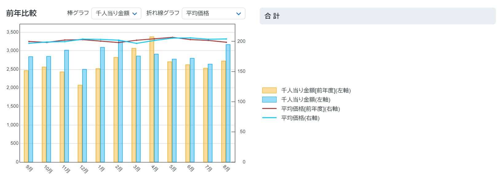 海外からの評価で再確認 日本の国民食「冷凍ギョーザ」